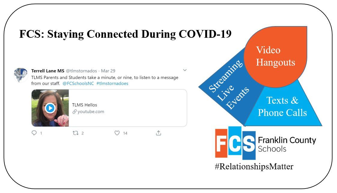 Staying Connected During COVID-19: TLMS