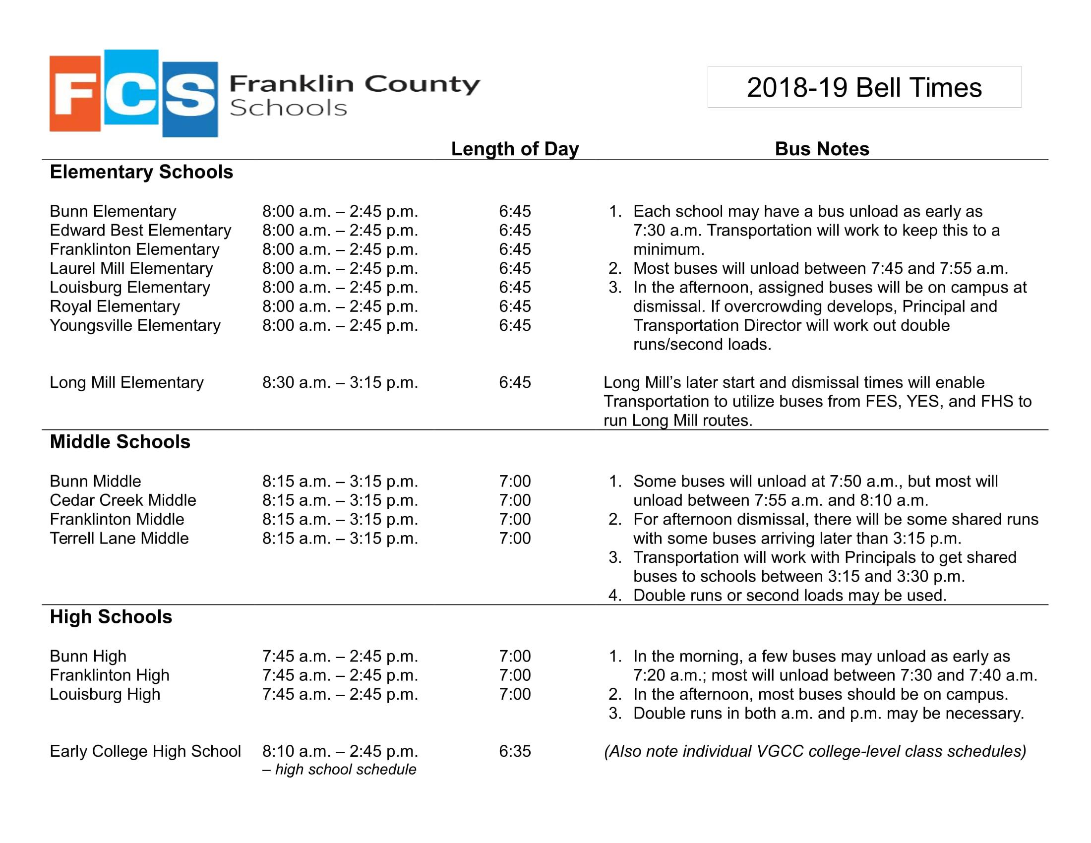 franklin high school bell schedule